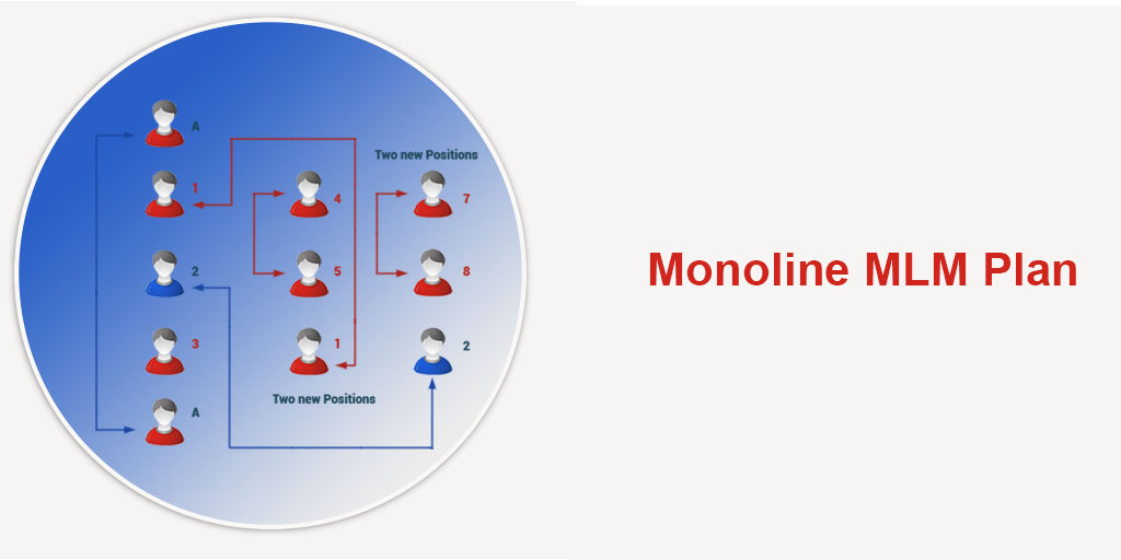 Monoline MLM Plan